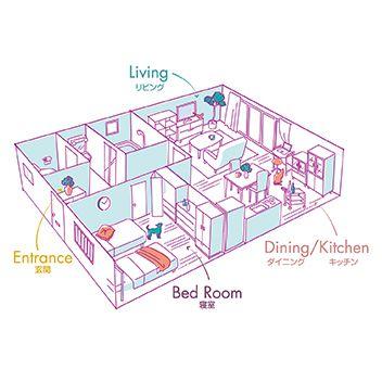 玄関から寝室まで、トータルにそろえることができます。